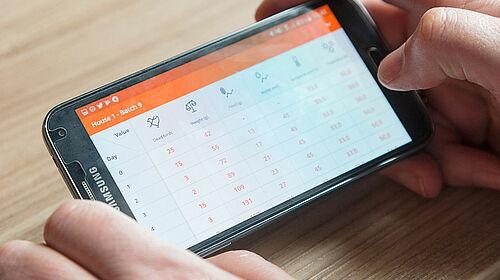 Menganalisis data produksi dengan FarmBookpro